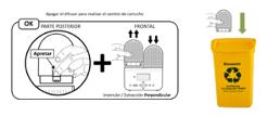 Sensology difusor de aromas reciclable