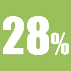 Pack Descubrimiento 28%